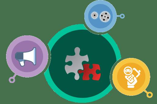 facebook Közösségi marketing tanácsadás - facebook hirdetés